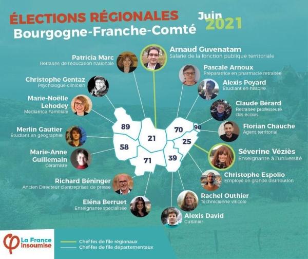 ELECTION REGIONALE  - La France insoumise présente ses chef.fes de file départementaux en Bourgogne-Franche Comté